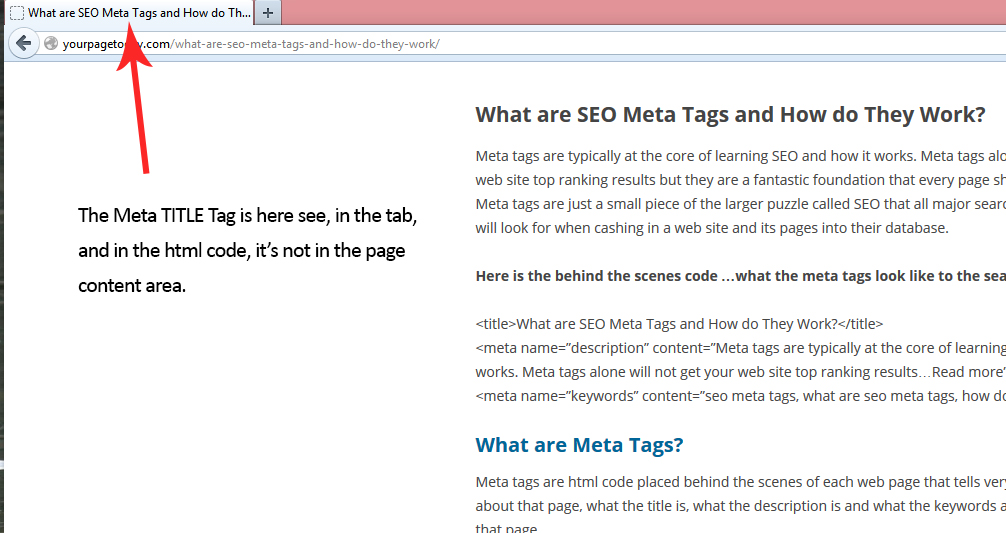 Code Explanation For Meta Tag In Html
